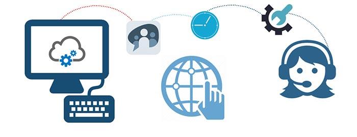 Υποστήριξη Ιστοσελίδων Create myWeb